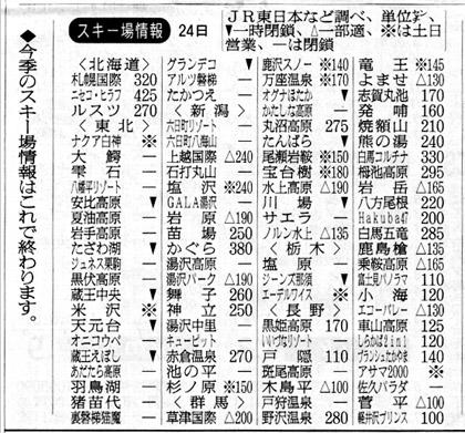 20110325_skijo.jpg